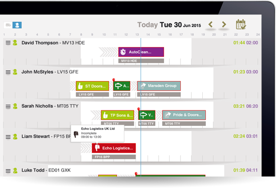 Real time connectivity between back office and mobilized field workers