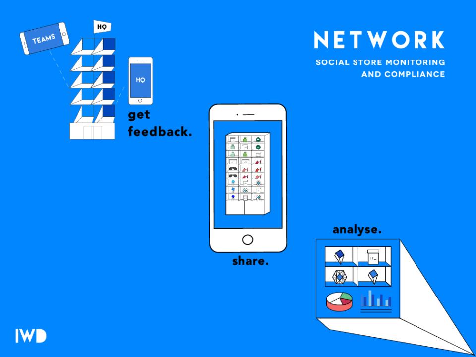 IWD NETWORK Logiciel - 1