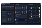 PagerDuty Software - 1