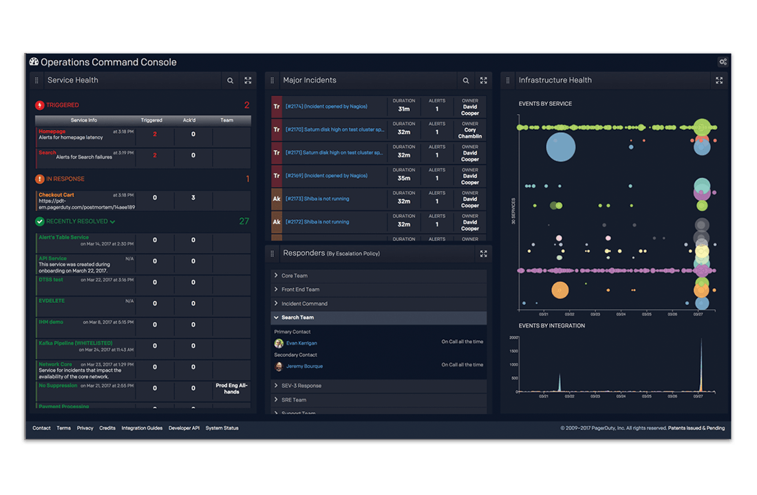 PagerDuty screenshot: An operations command console offers advanced analytics and visibility