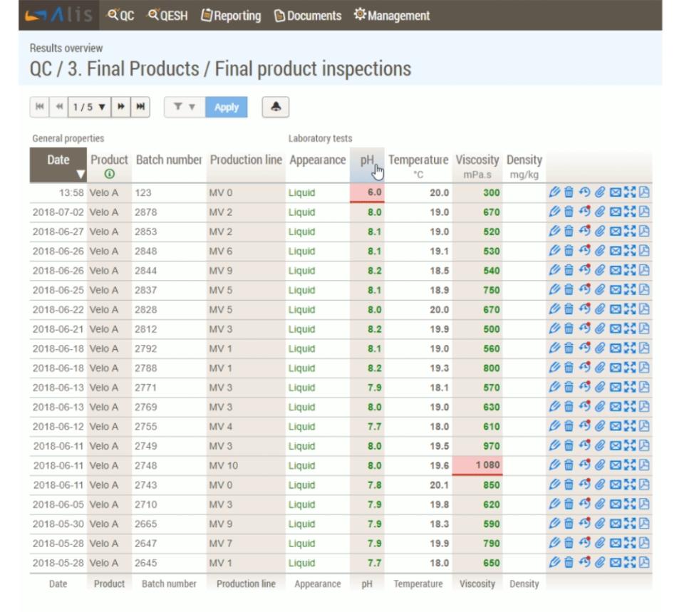 AlisQI screenshot: AlisQI products inspection report