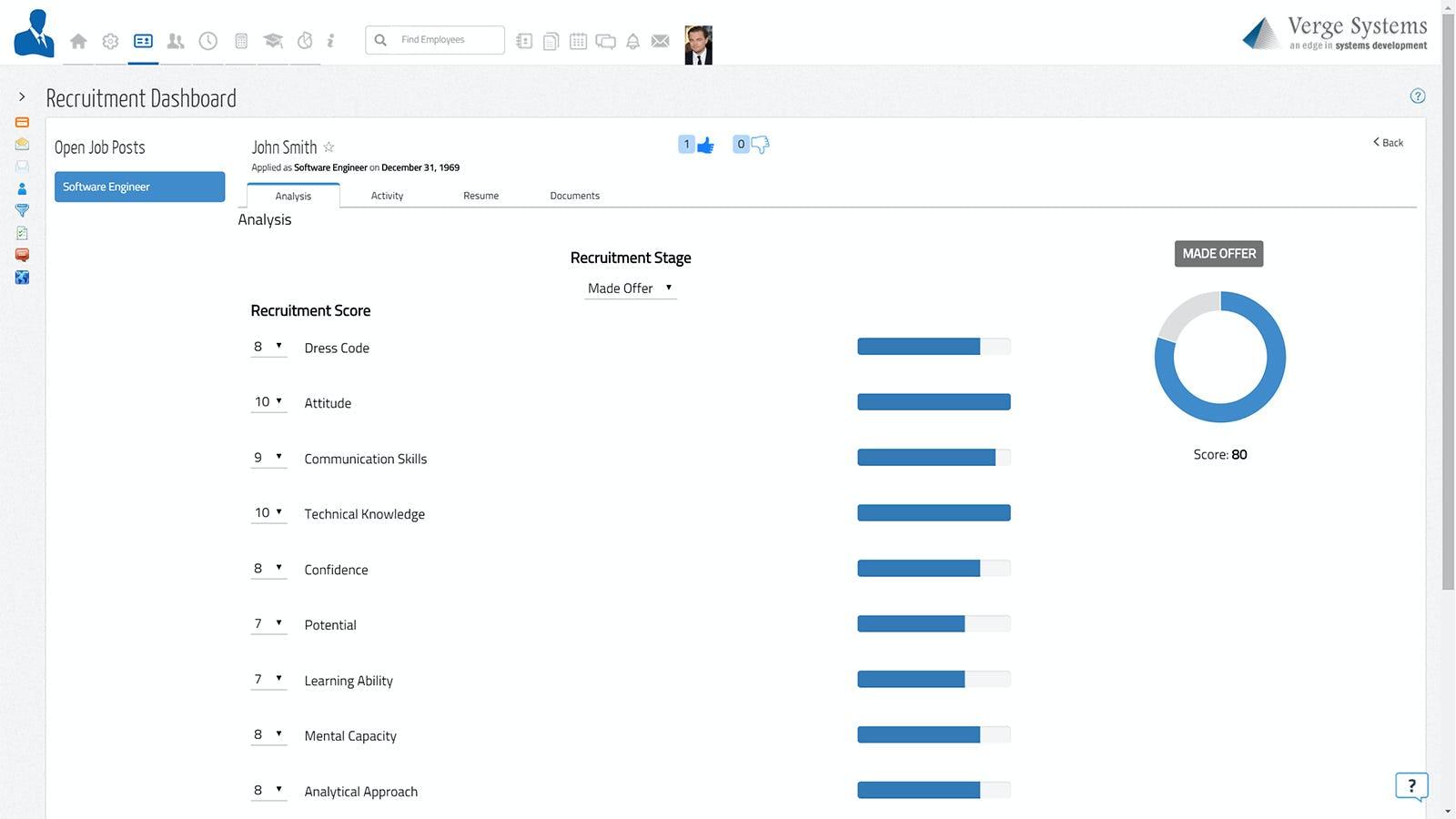 WebHR Software - Recruitment Dashboard