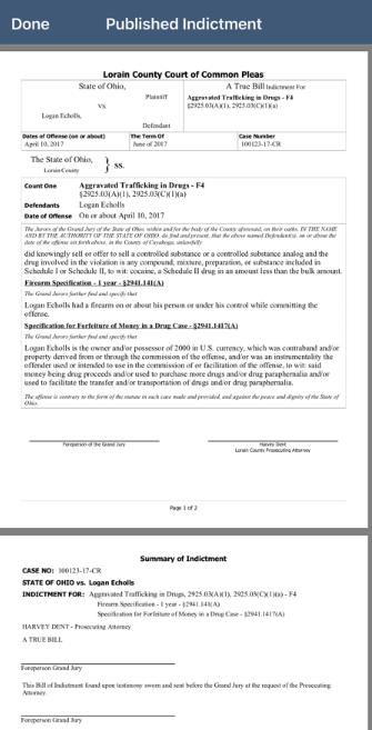 Matrix published indictment