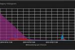 Cybrhawk SIEM ZTR screenshot: Cybrhawk SIEM ZTR endpoint detection and response
