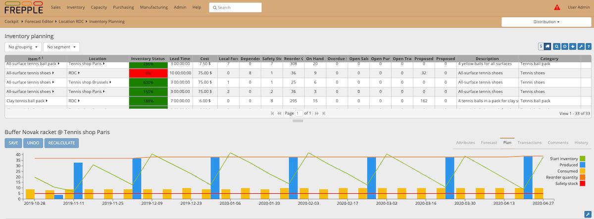 Frepple Software - FrePPLe inventory planning