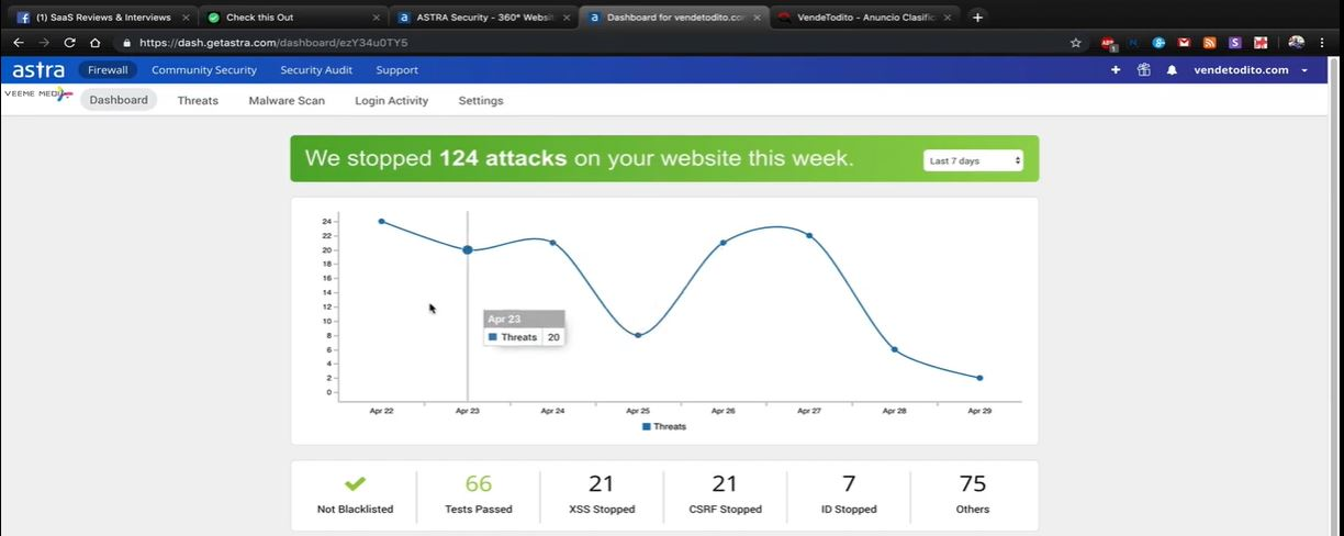 Astra Security dashboard