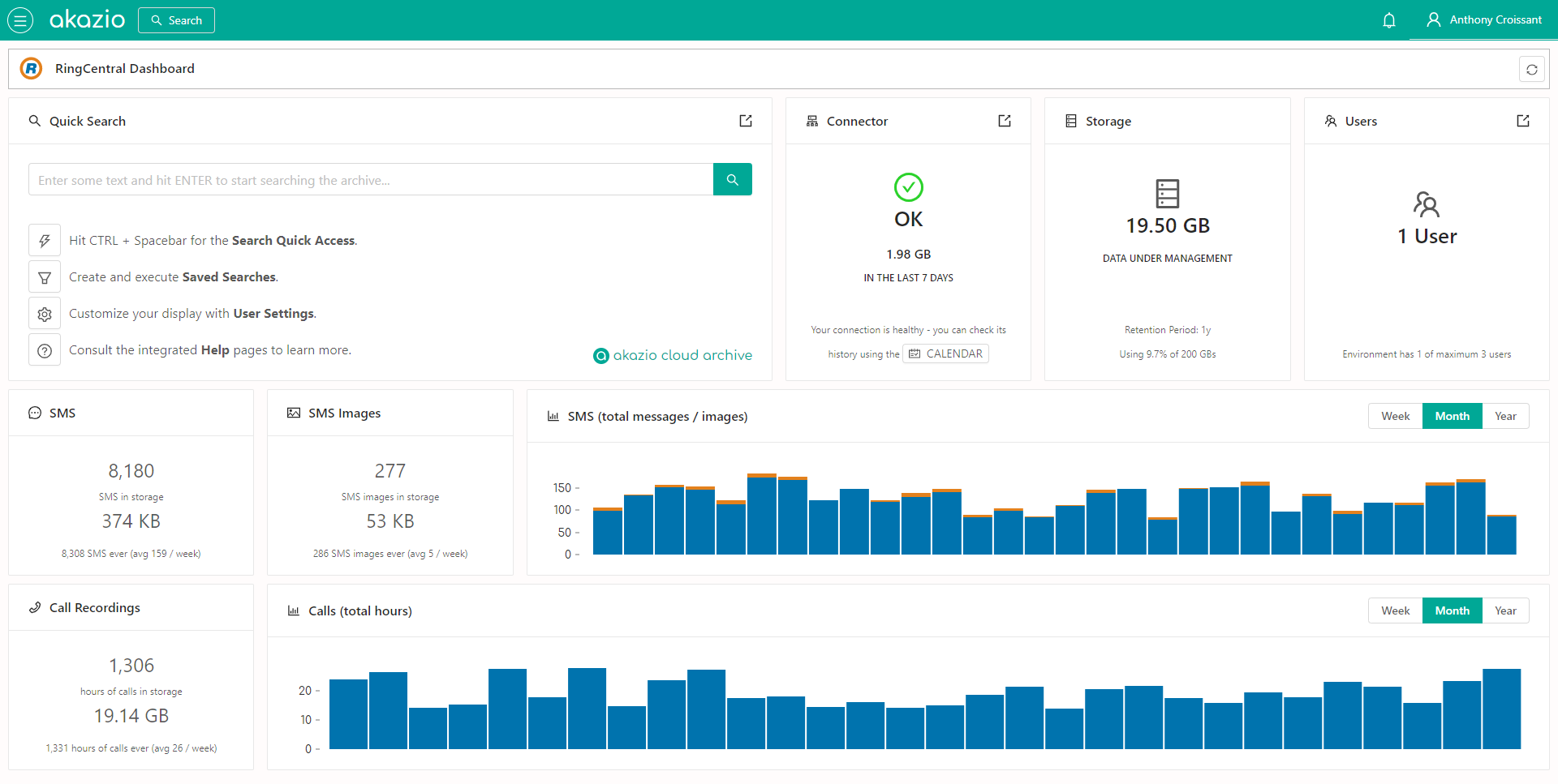 Dashboard - RingCentral ingestion rate into Akazio Cloud Archive
