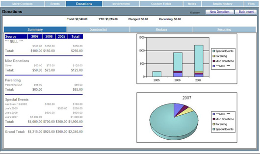 Donation management provides color graphs and reports optimized for presentations
