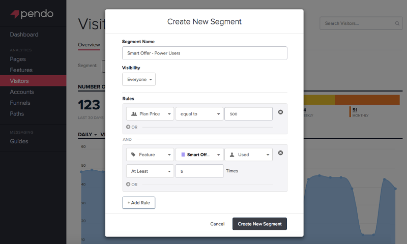 Create user segments to analyze particular user groups