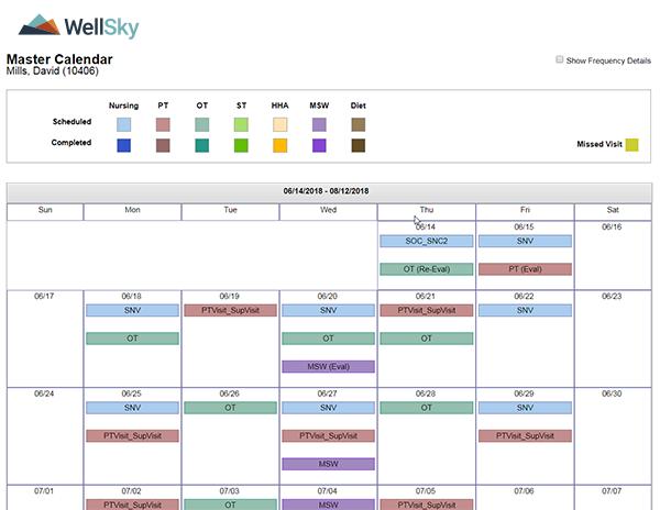 Master calendar intake scheduling