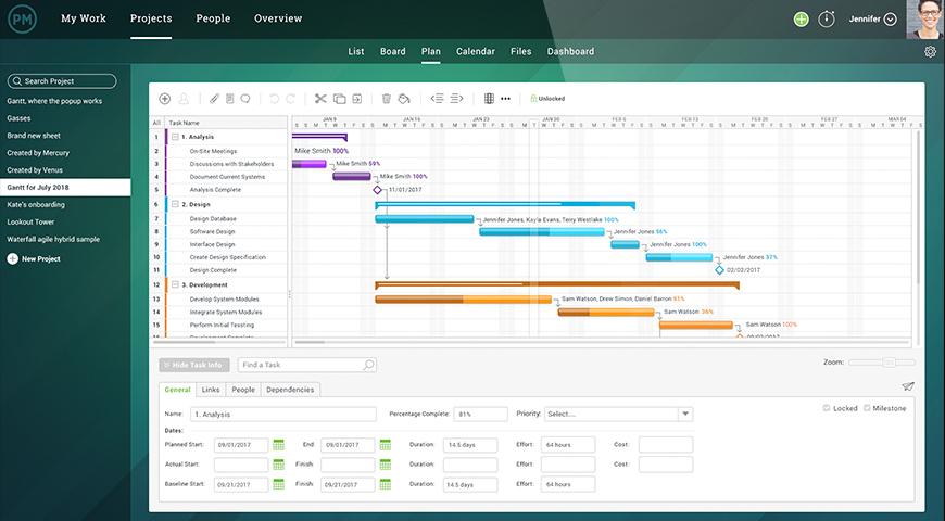 Interactive Gantt charts