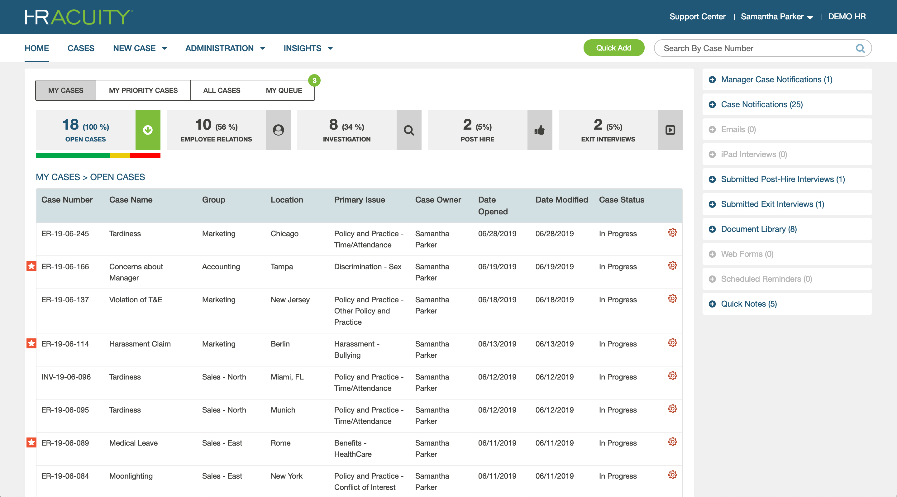 HR Acuity screenshot: The HR Acuity case management interface