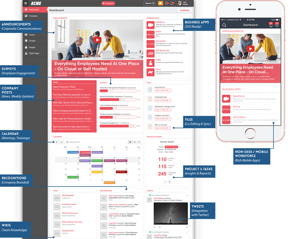 MangoApps screenshot: MangoApps combines Employee Intranet, Collaboration, Messaging & Learning in one seamless system for better business performance.
