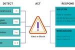 Black Duck Software - 1
