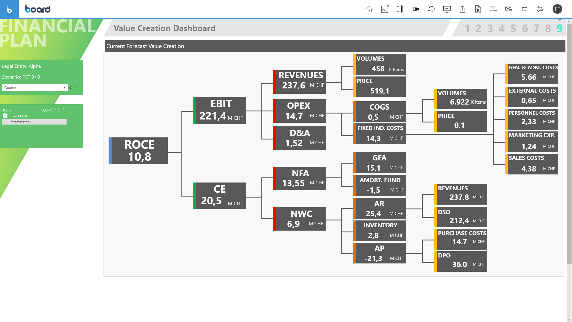 BOARD Software - Financial Plan