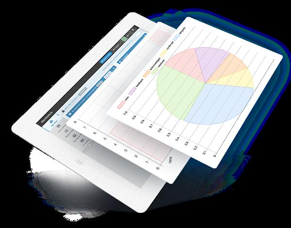 Analytics capabilities (MantisHub) provide visualized data feedback on multiple areas of individual and team performance