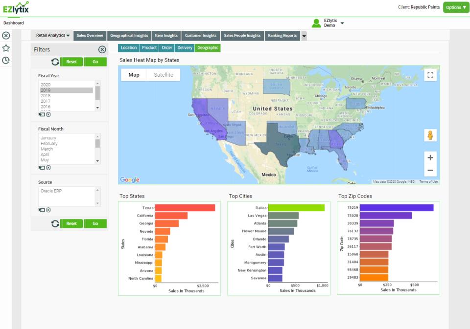 EZlytix retail analytics across geographies