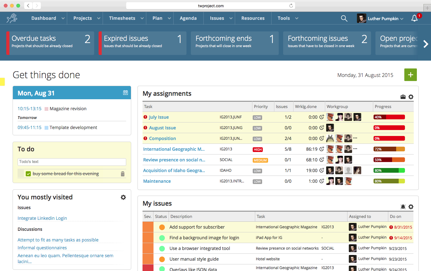 Twproject dashboard