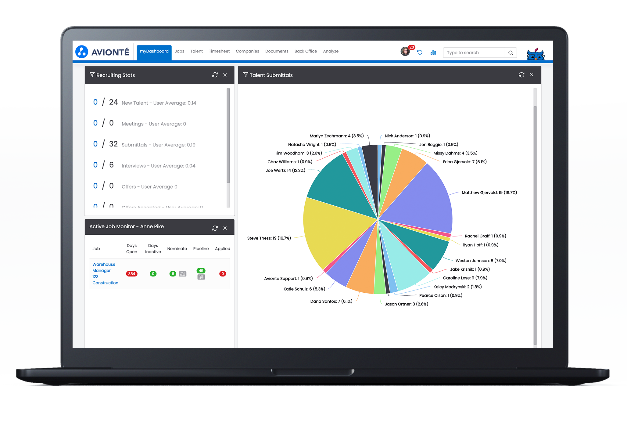 Dashboards Your Entire Organization Will Get Excited About
