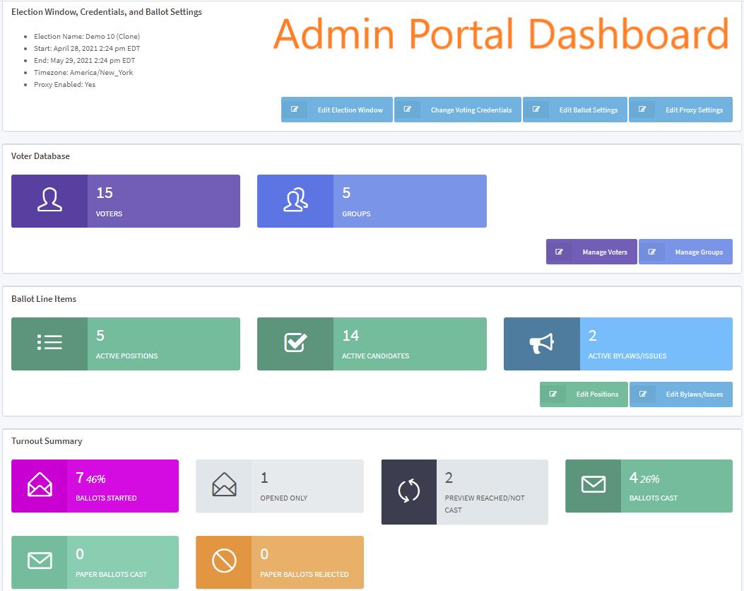 AssociationVoting Software - AV Admin Portal Dashboard