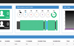 contactSPACE screenshot: contactSPACE includes multiple KPI dashboards which allow users to monitor agent and initiative performance in real time