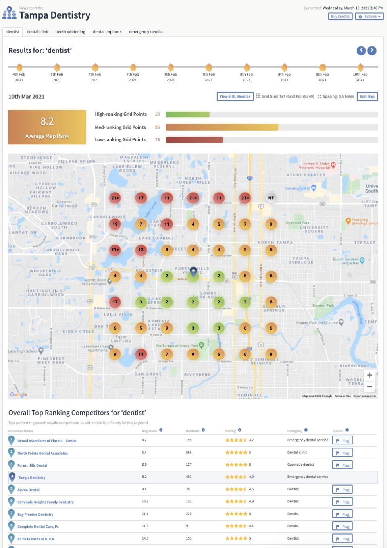 BrightLocal Software - Local Search Grid