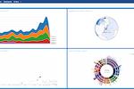 Planbox Innovate screenshot: Planbox Innovate idea and suggestion analytics