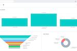 Bigin screenshot: Bigin dashboard