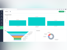 Bigin by Zoho CRM Software - Bigin dashboard