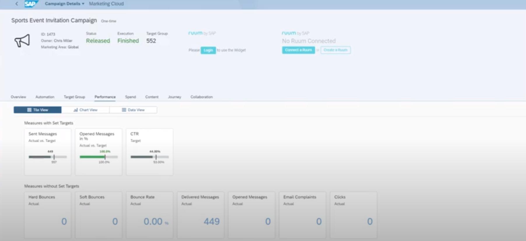 SAP Marketing Cloud campaign performance