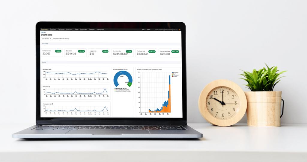 Finale Inventory Software - Robust analytics dashboards