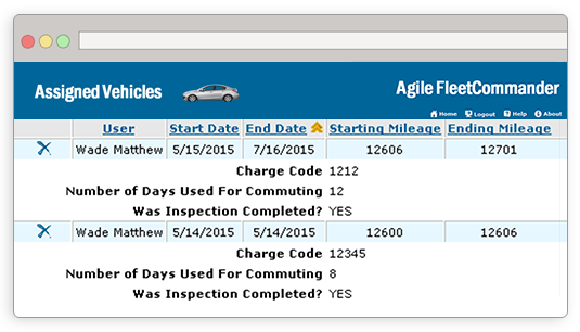 The assigned vehicle module gathers mileage and trip reports for assigned vehicles when required