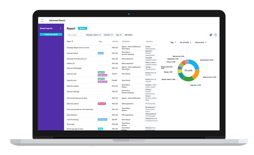 Favro Software - Favro reports