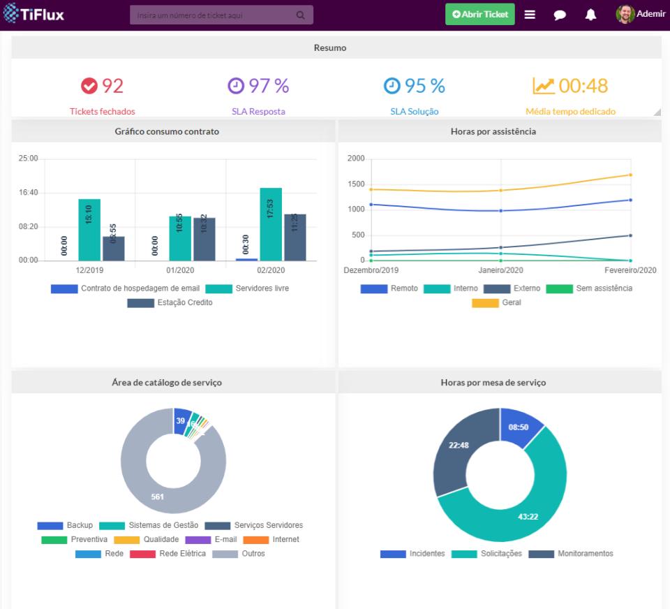 TiFlux Software - 2