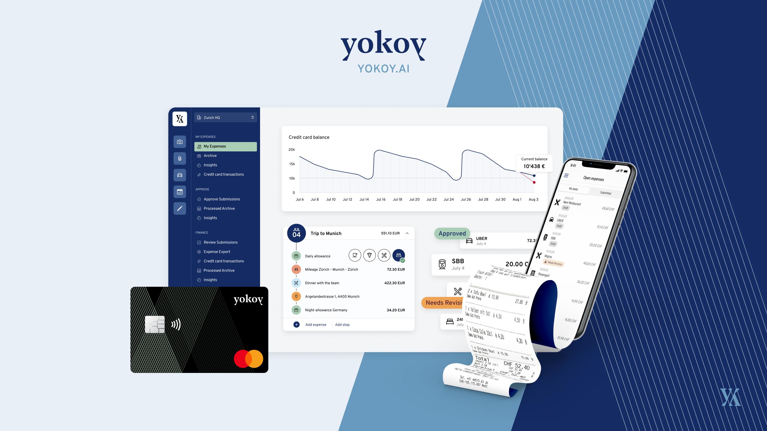Yokoy Software - Yokoy Product Family
