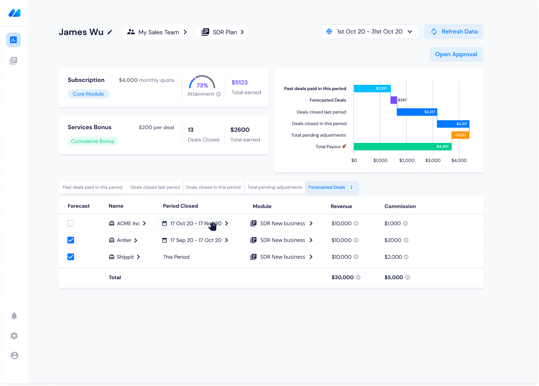 motiveOS compensation app - User view