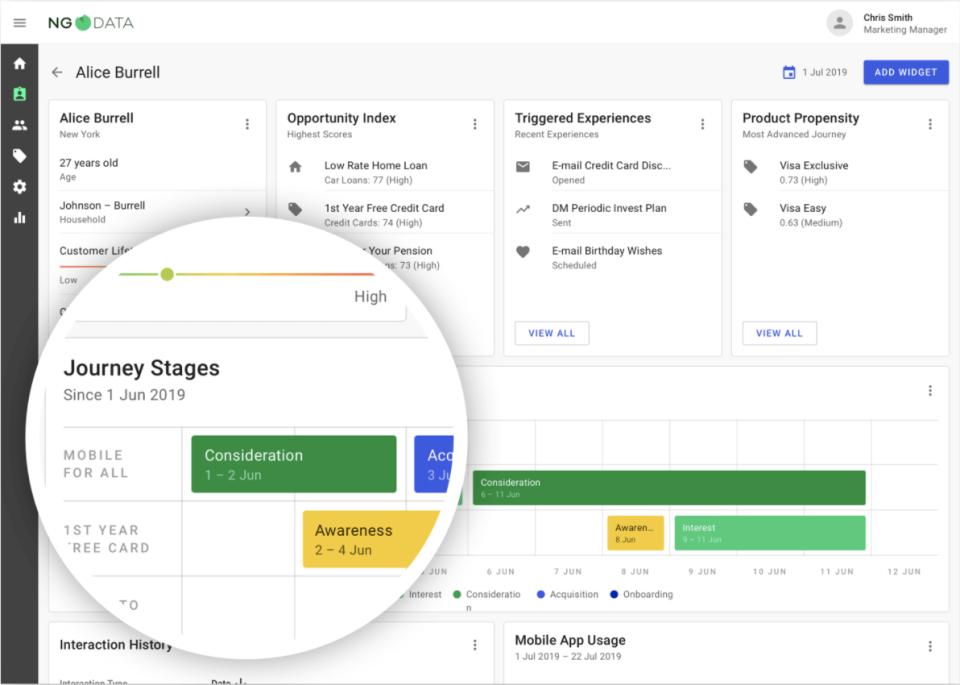 Customer Data Platform Software - 5