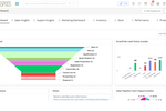 Captura de pantalla de Vtiger CRM: Vtiger Dashboard - Get a quick summary of your key business metrics