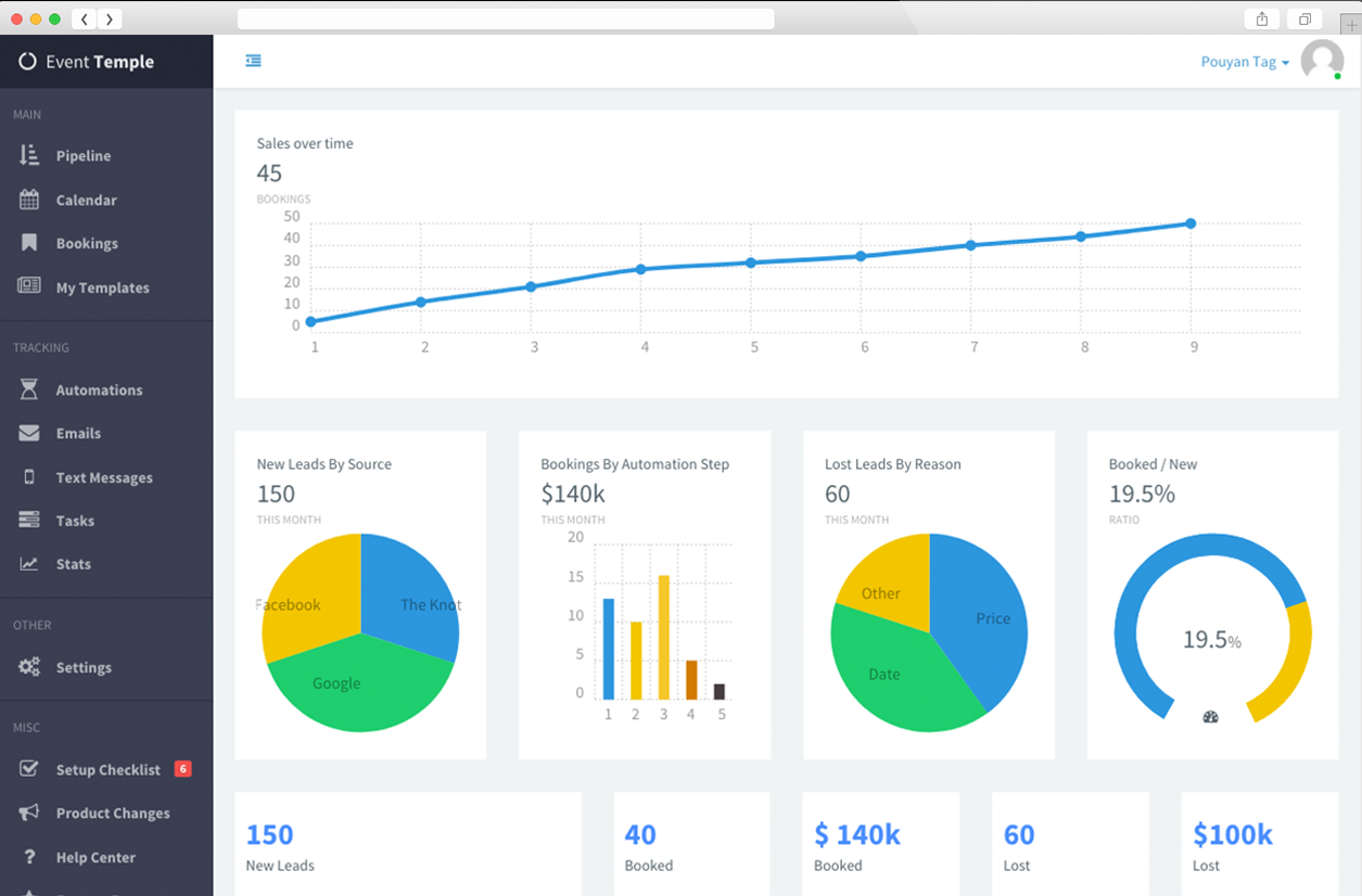 Event Temple dashboard