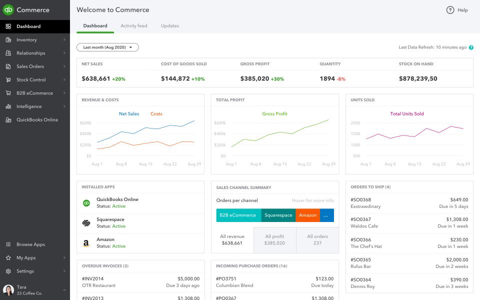 QuickBooks Commerce Software - QuickBooks Commerce sales dashboard