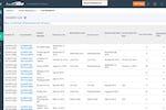 ProcessMAP EHS Platform Software - Case Management Dashboard