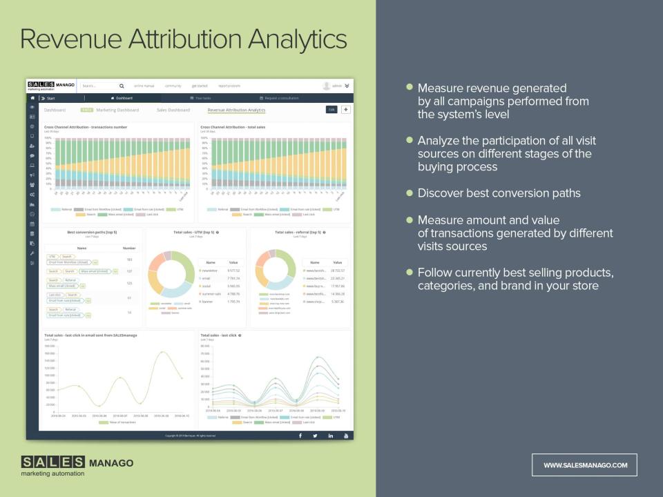 SALESmanago Marketing Automation Software - 4