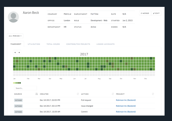 Metric.ai Software - Metric.ai timesheet's display employee working capacity and workload throughout the year