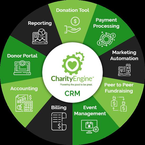 CharityEngine Software - 2