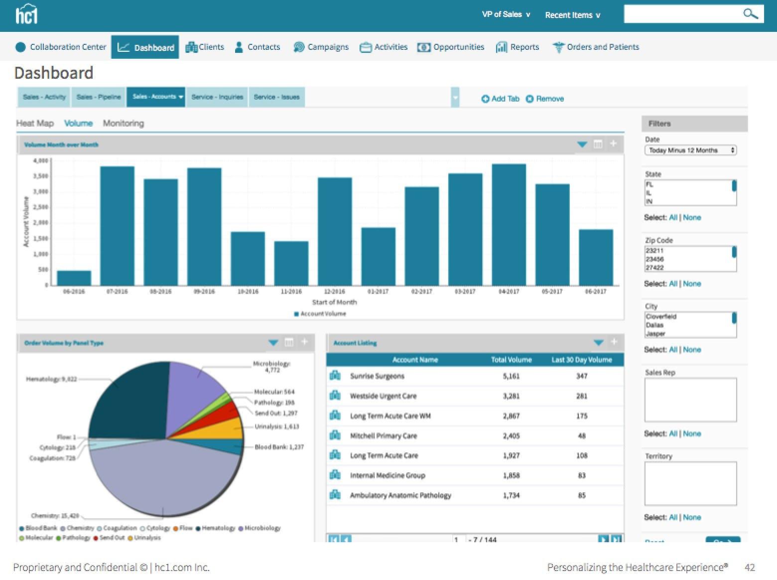 hc1 High-Value Care Platform Software - Sales account - volume dashboard %>