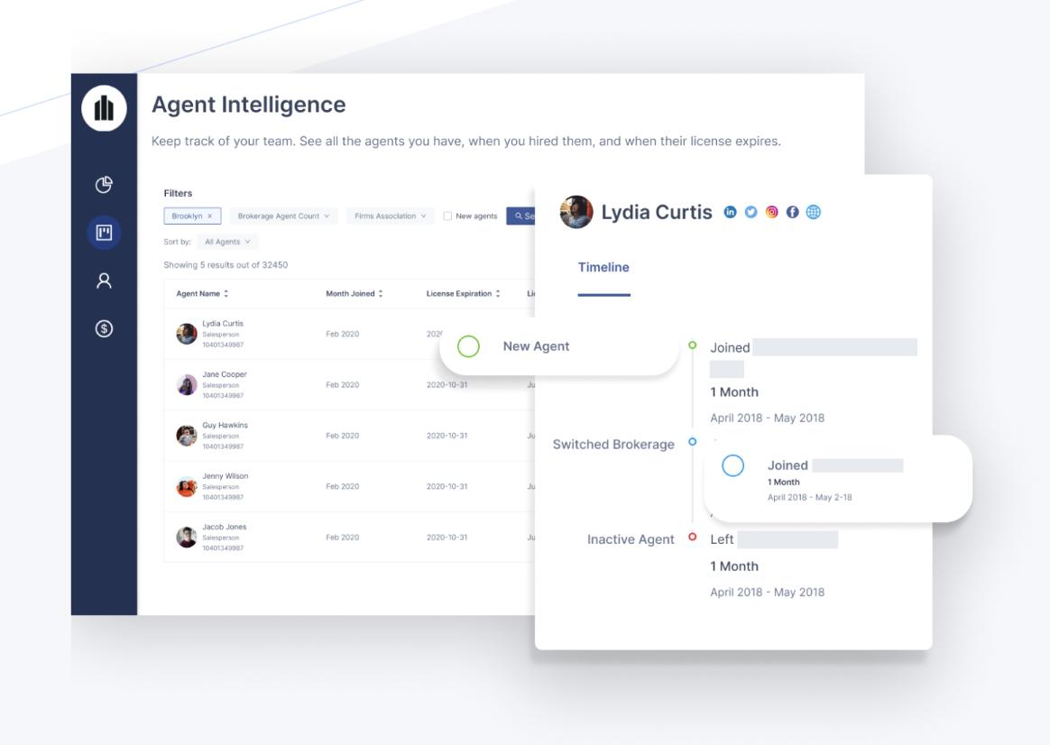 Agent Intelligence