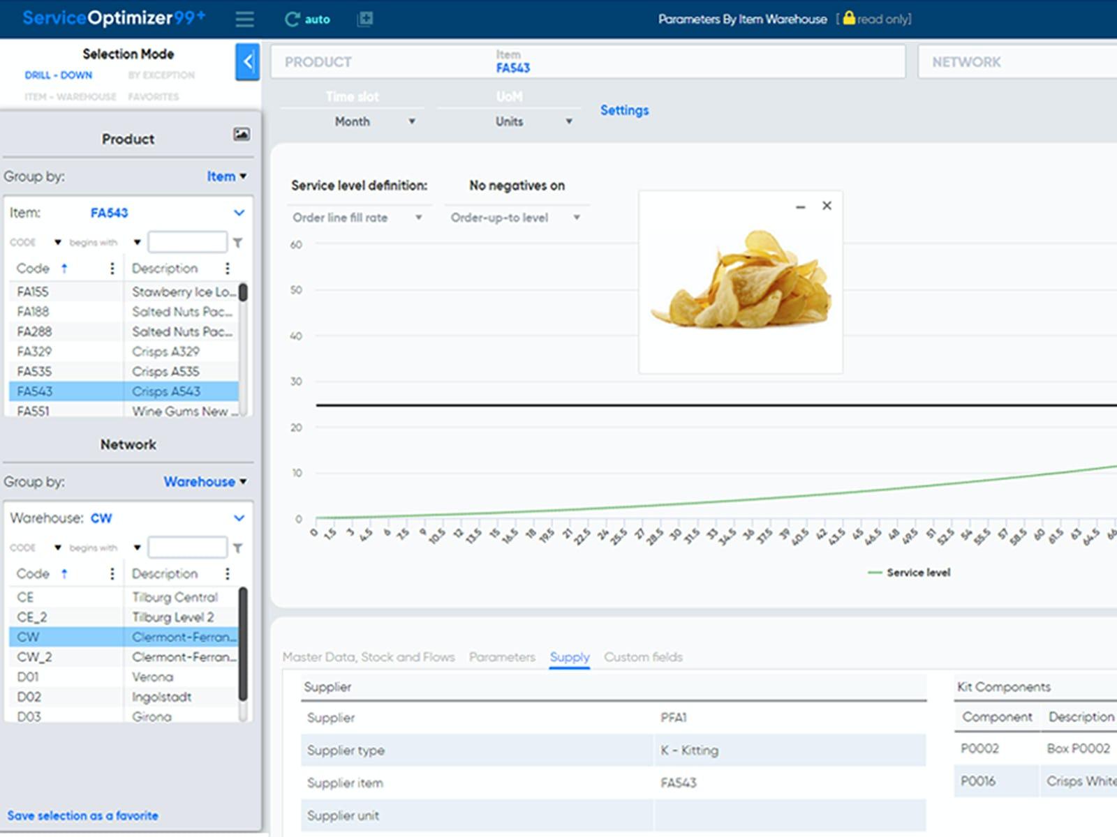 SO99+ Software - Service-Level Optimization
