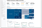 Oracle Cloud HCM screenshot: Get relevant, context-driven business insight with embedded analytics, role-based dashboards, and ad hoc reporting
