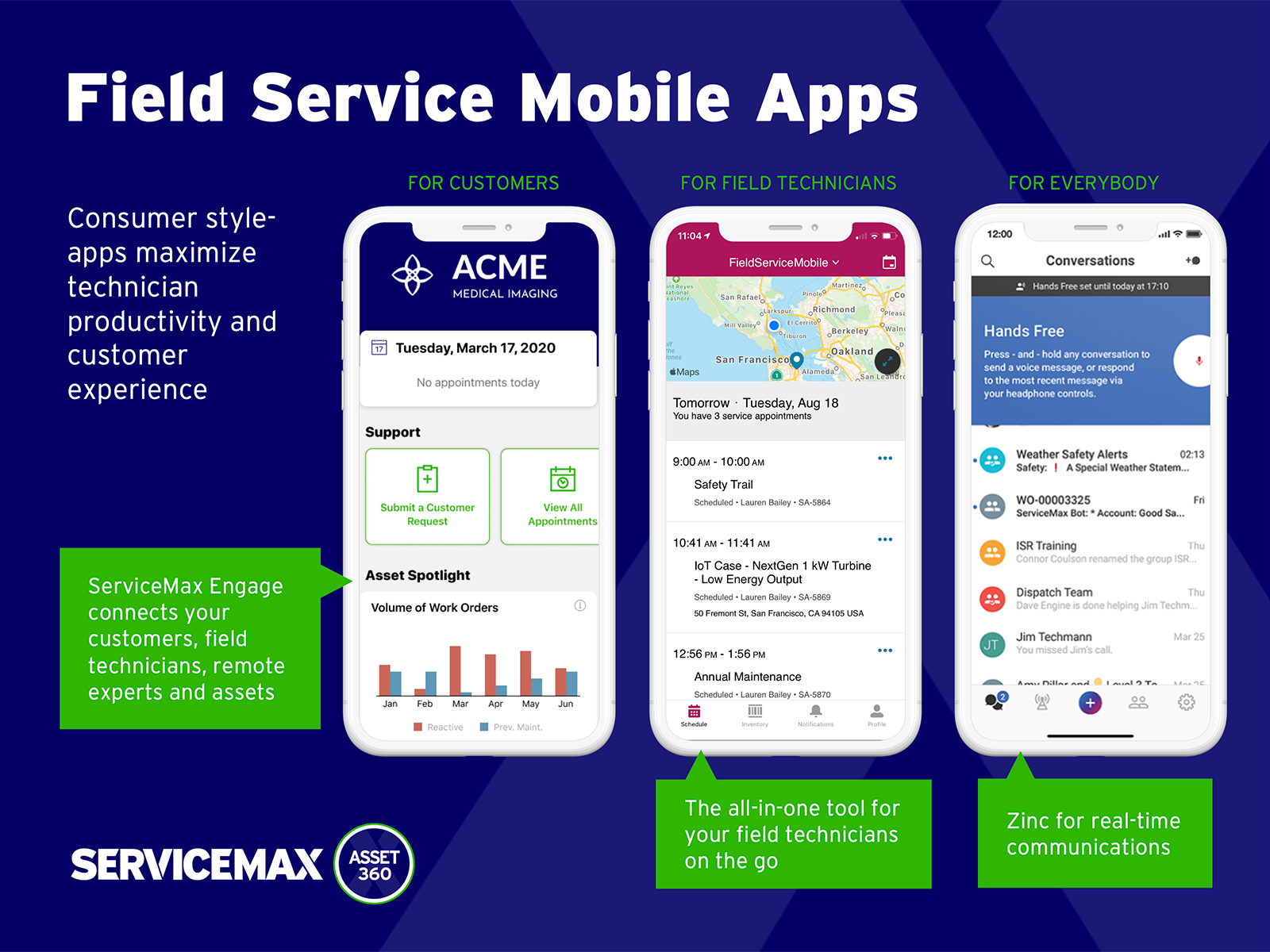 ServiceMax Software - The Salesforce Mobile Field Service App for Android and iOS is an all-in-one tool for field service technicians on the go. This enterprise-class mobile experience leverages Salesforce in a lightweight design optimized for a modern mobile workforce.