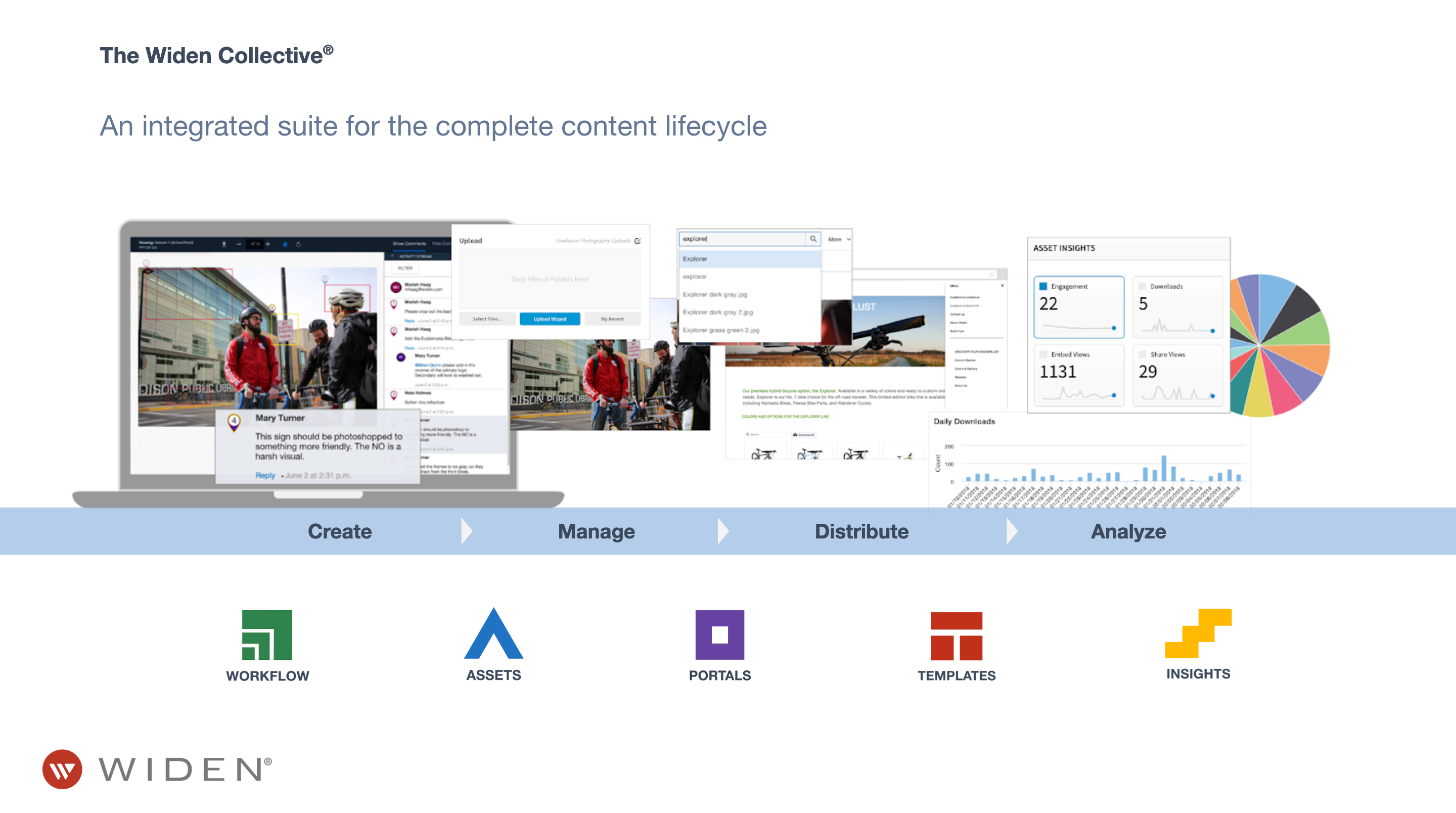 The Widen Collective – an integrated suite for the complete content lifecycle. Try it free at www.widen.com.
